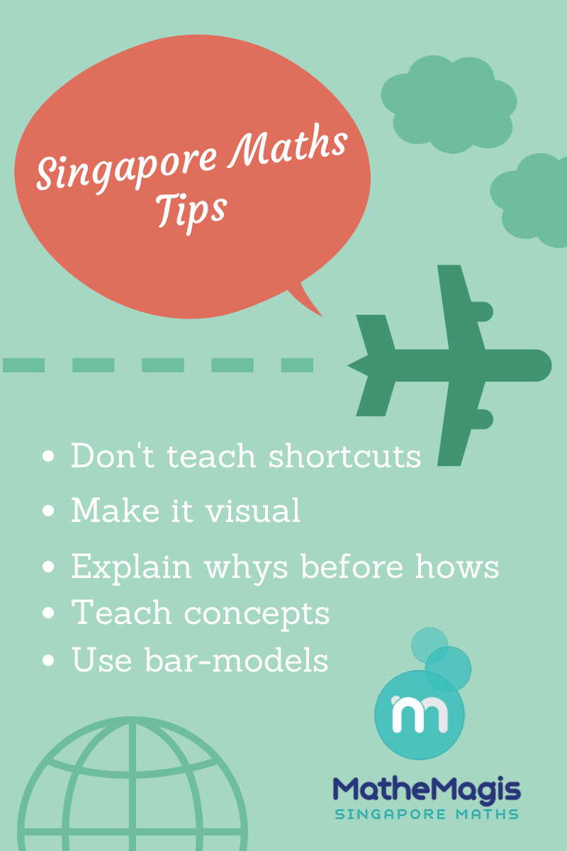MatheMagis Singapore Maths » Tips